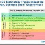 Top 10 Strategic Technologies & Trends 2012-2015