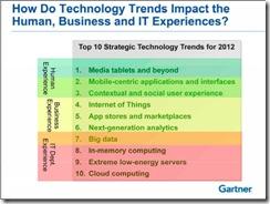 top 10 trends in strategic technologies, gartner