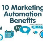 10 Marketing Automation Benefits