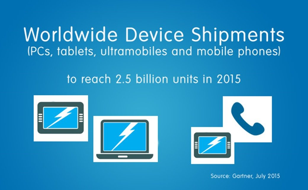 Gartner_devices_2015