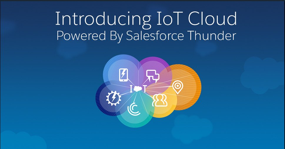 IoT Cloud Salesforce Thunder