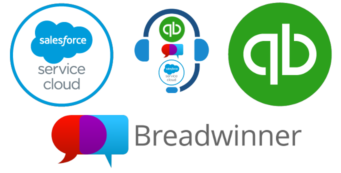 Salesforce Service Cloud integrated with QuickBooks Online through Breadwinner