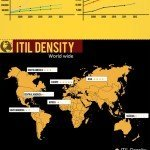What is ITIL? [INFOGRAPHIC]
