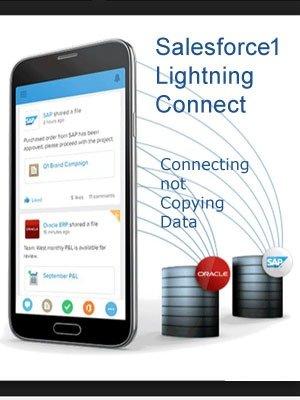 salesforce lightning connect :: crmhelpdesksoftware.com